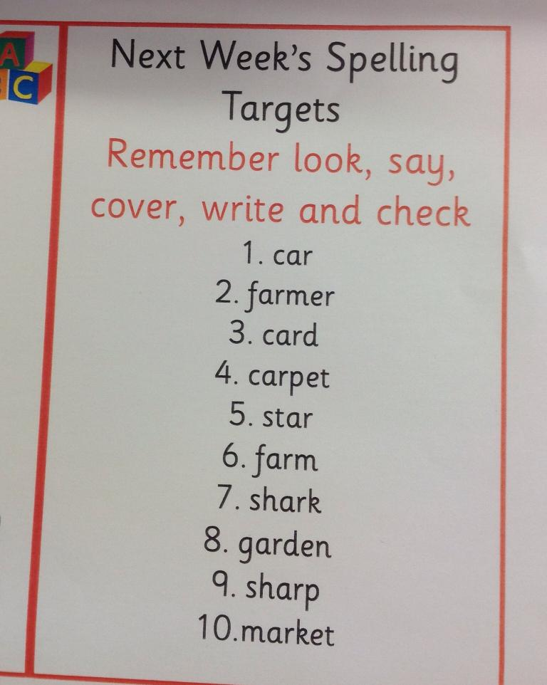 Year 2 Spelling Words 25th November